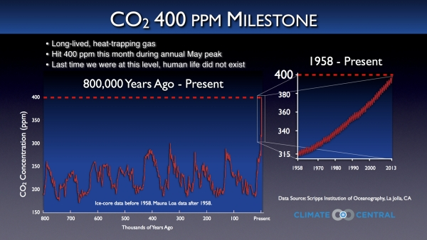 5_10_13_news_andrew_co2graphic-600x338