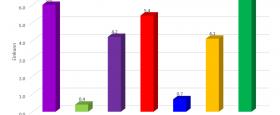 ATH. Þetta er gamla matið – hið nýja má finna hér. Hópurinn París 1,5 hefur gert úttekt á loftslagsstefnu stjórnmálaflokka fyrir kosningarnar þann 29. október 2016. Hér verður fyrst rakinaðferðafræðin, […]