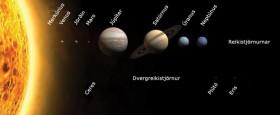 Mars, Júpiter, Neptúnus, Plútóauk Jarðarinnar eru taldarvera að hlýna.Úranus er að kólna og ekki hefur verið staðfest að Merkúríus,Venus eða Satúrnusséu að hlýna. Af þeim tunglum sem vitað er um […]