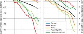 Vangaveltur varðandi mistök í 4. matsskýrslu IPCC